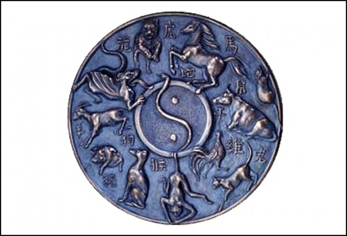 Chinese Zodiac Wall Plaque